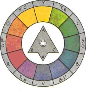 Painting and Color Theory