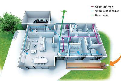 Vmc Simple Flux Vmc Double Flux Tout Pour Bien Choisir Vmc Simple Flux Vmc Double Flux Systeme De Ventilation