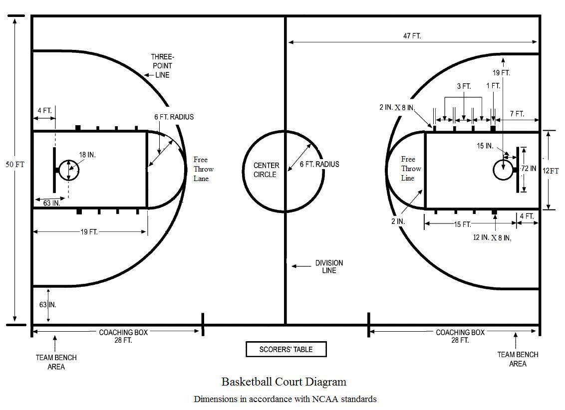 Ncaa Basketball Court Diagram 1991 Honda Crx Radio Wiring A Detailed Of The Pinterest