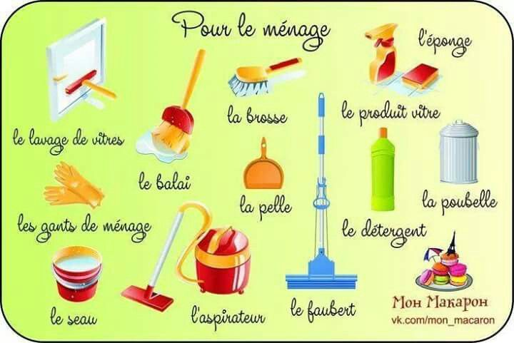 Pin By Lamontweeks On L Ecole French Vocabulary French Language French Education