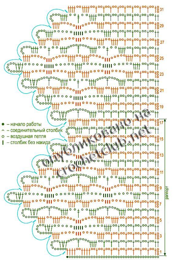sarafan_anna_sui-схема нижней каймы