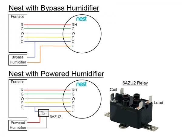 Wiring Diagram Thermostat Humidifier Wire