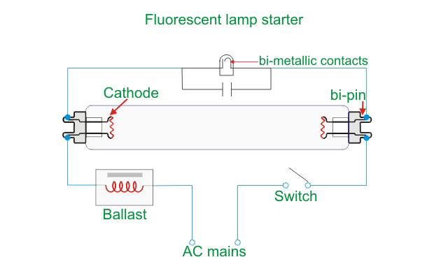 Auxiliary Electrical Components Along With Tube Light Tube Light Light Tube