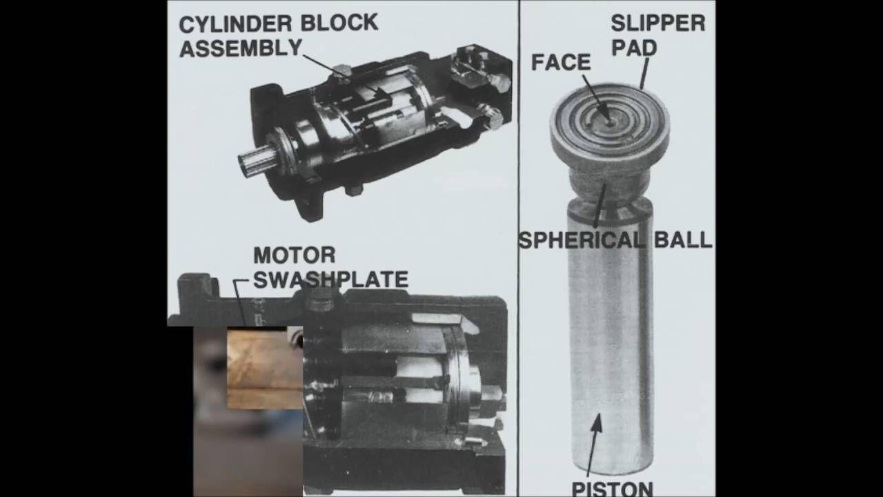 c889b893f7ab0a806b0e2e66665e79b9 sundstrand sauer danfoss series hydrostatic transmission