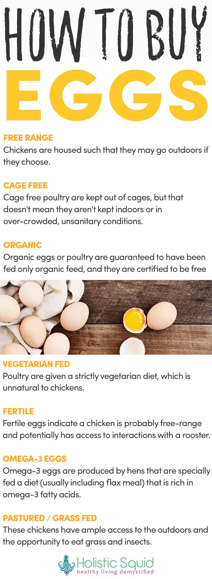 How To Buy Eggs Real food recipes, Organic eggs, Food