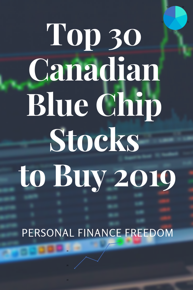 Top 30 Canadian Chip Stocks 2019! Personal finance