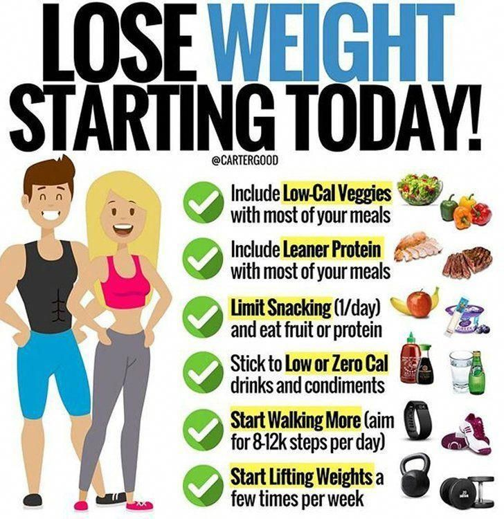 Successful diet plan breakfast #fitness #ExtremeDietPlan