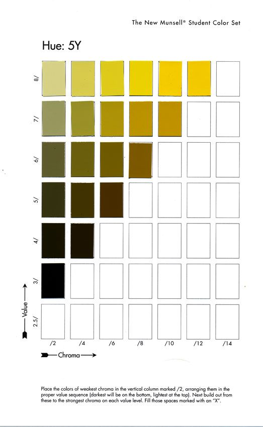 Nuncketest munsel student charts also munsell color system pinterest rh