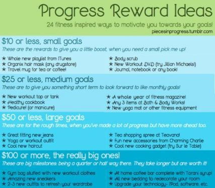 62 Ideas Fitness Goals Rewards Weightloss #fitness
