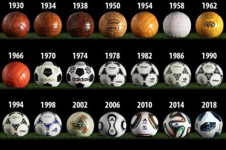 All Official Balls Of The World Cup Championships Daily Lol Pics Soccer World World Football Soccer Tips