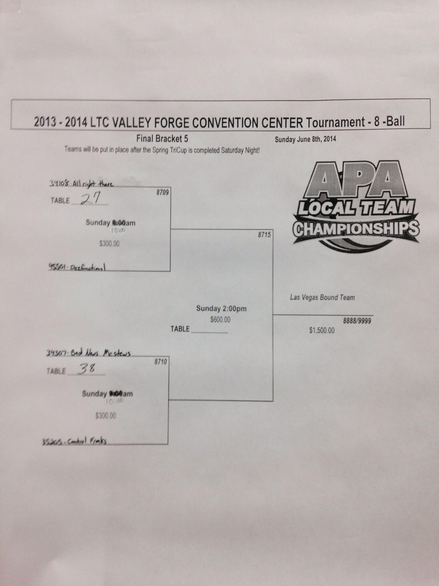 Apa Cities Playoffs Team Dezfunctional Pool Las Vegas Convention Centre