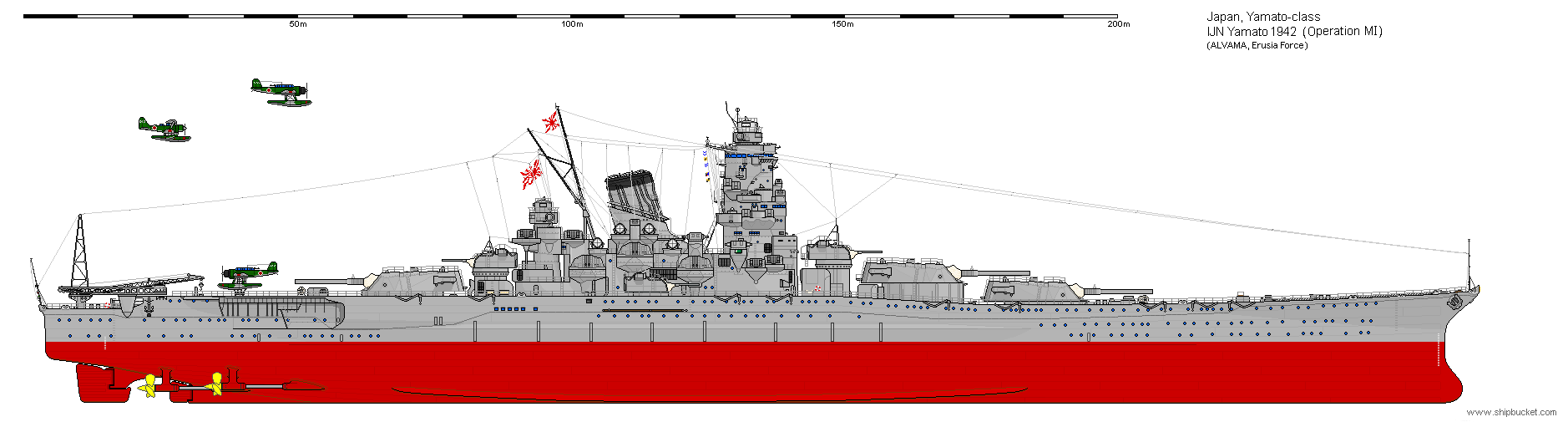 leyte imperial japanese navy musashi battleship military history wwii charts [ 1878 x 505 Pixel ]