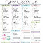 https://www.dropbox.com/s/cwykxlebr9cg9wg/Master Grocery List.pdf?dl=0