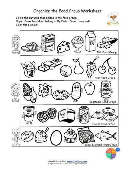 Free Food Groups Printable Nutrition Education Worksheet Kids