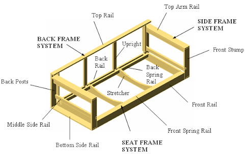 Sofa Construction Detail Drawing   Google Search