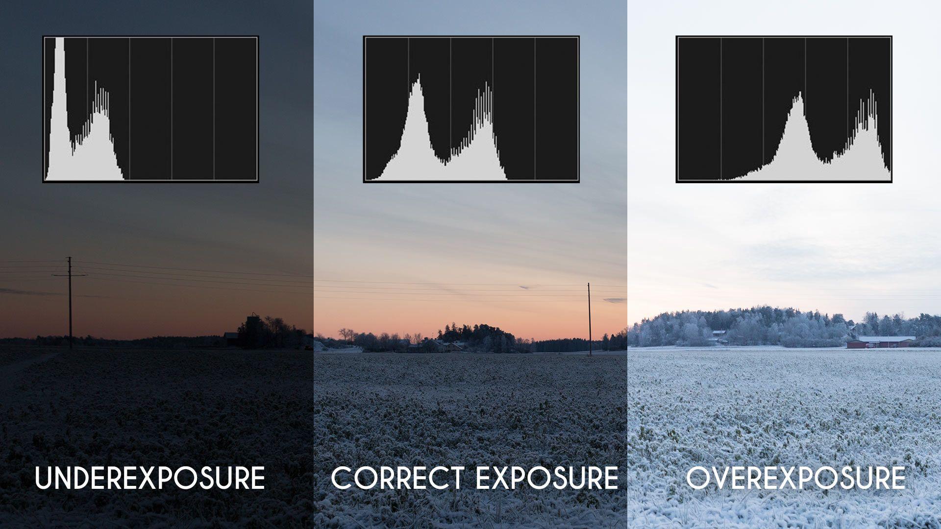 The Same Scene Underexposed Correctly Exposed And Overexposed Histogram Photo Exposure