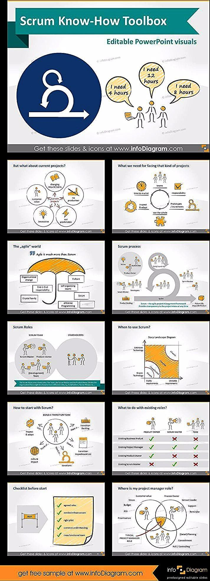 slides This package is ready to use slides to explain scrum concepts This is way more than simple It contains content created by scrum expert for real life scurm and proj...