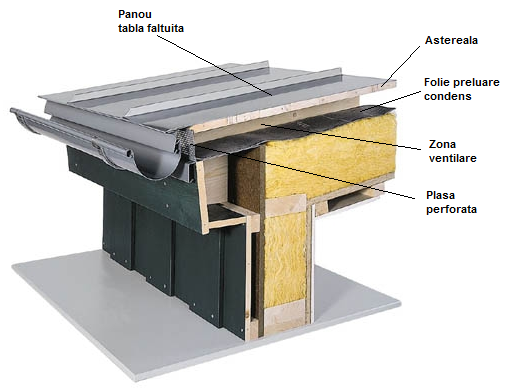 Astereala Ventilata Png 511 390 Roof Design Roof Construction Roof Architecture