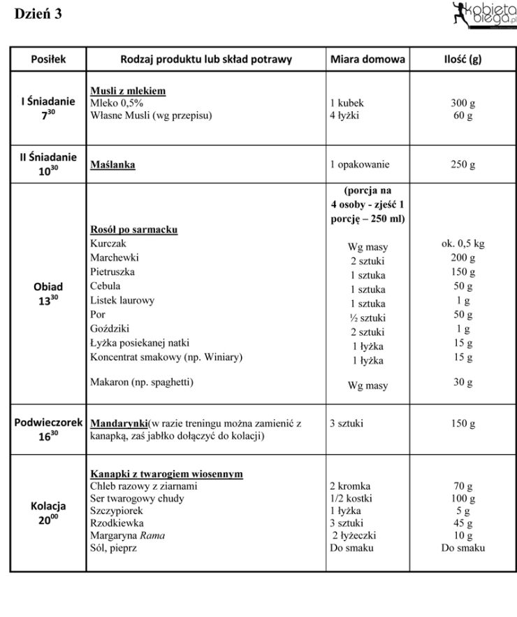 dieta 1300 kcal jadłospis na 7 dni