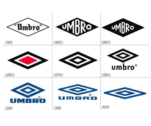 umbro logo history one of the soccer companies whose logo