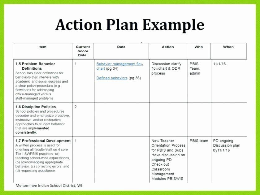40 Behavior Intervention Plan Template Doc In 2020 Behavior
