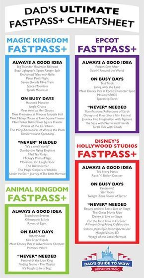 FastPass+ Cheatsheet #disney