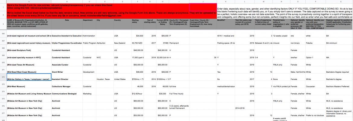 Anonymous Spreadsheet Reveals Salaries of Museum and