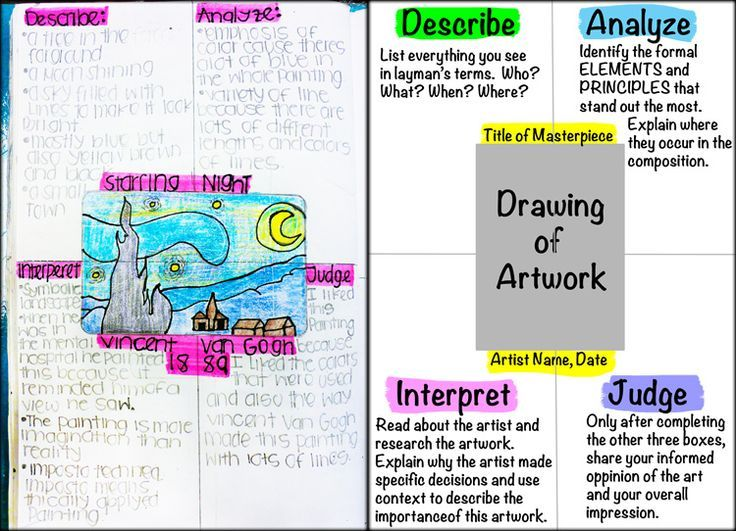 Image Result For Art Analysis For Key Stage   Lesson Ideas