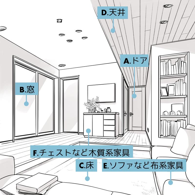 リアリティが増す 室内背景イラストの描き方 後編 描き方
