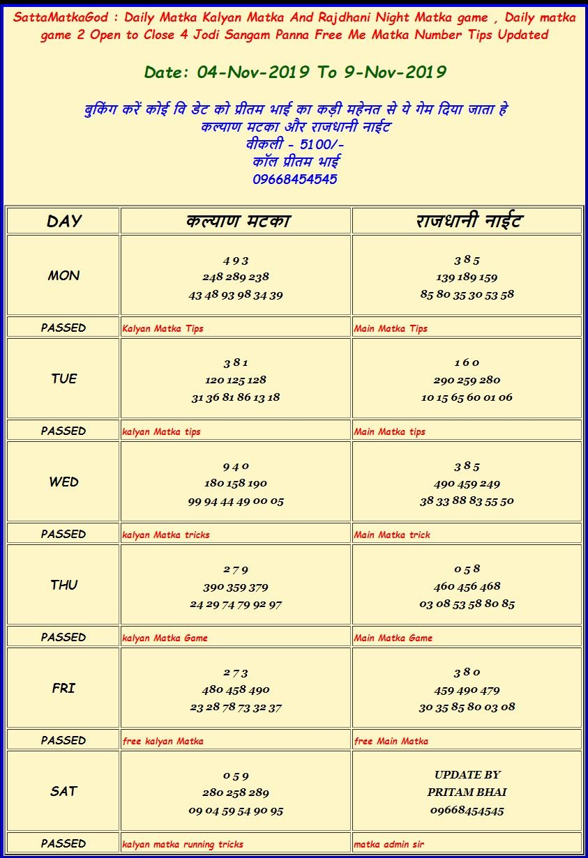 4 Nov To 9 Nov Kalyan Matka 3 Ank Chart Satta Matka Kalyan