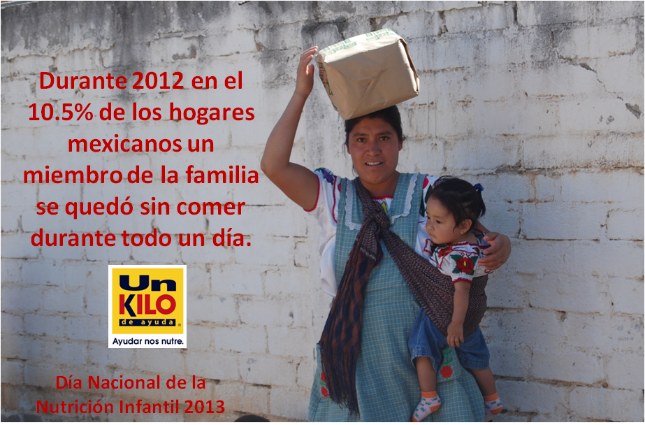 datos de alimentación en México.