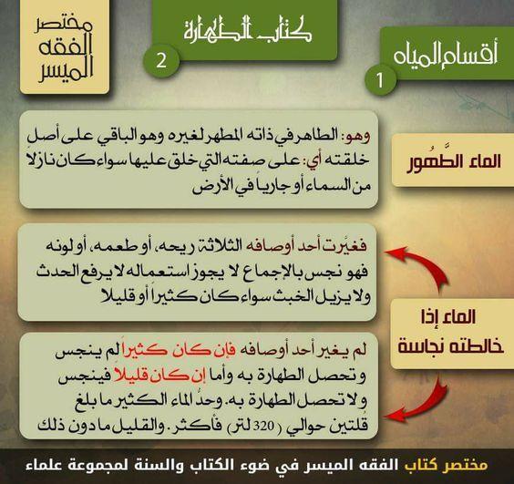 الطهارة في الاسلام Ramadan Islam Novelty Sign
