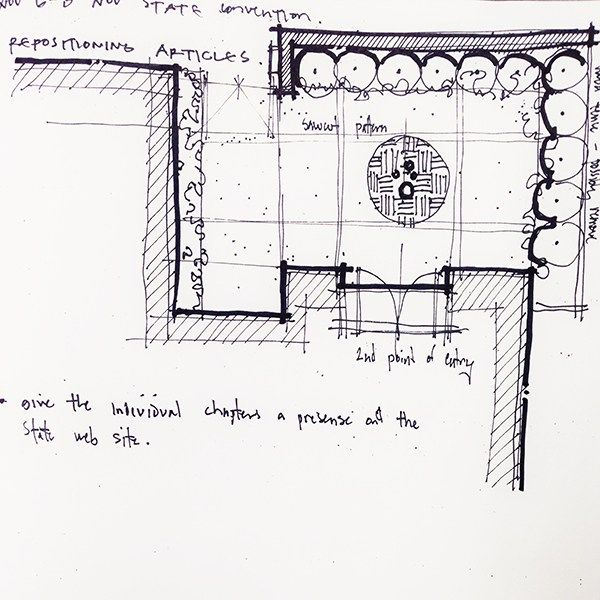Architectural Sketching or How to Sketch like Me | Pinterest ...