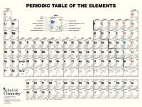 Wards chemistry advanced periodic table wall chart item 9630400 colorful clearly organized and complete this periodic table has it all our most complete periodic table the charts highly visible element symbol name urtaz Image collections