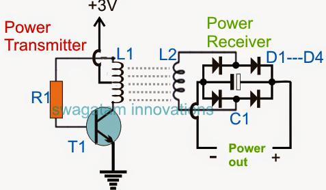 How Wireless Power Transfer Works Electronic Circuit Projects Circuit Projects Electronics Circuit