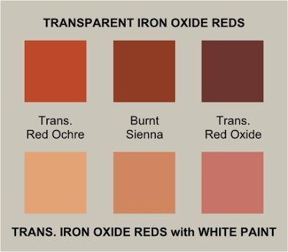 also pin by cah on color mix pinterest mixing chart rh