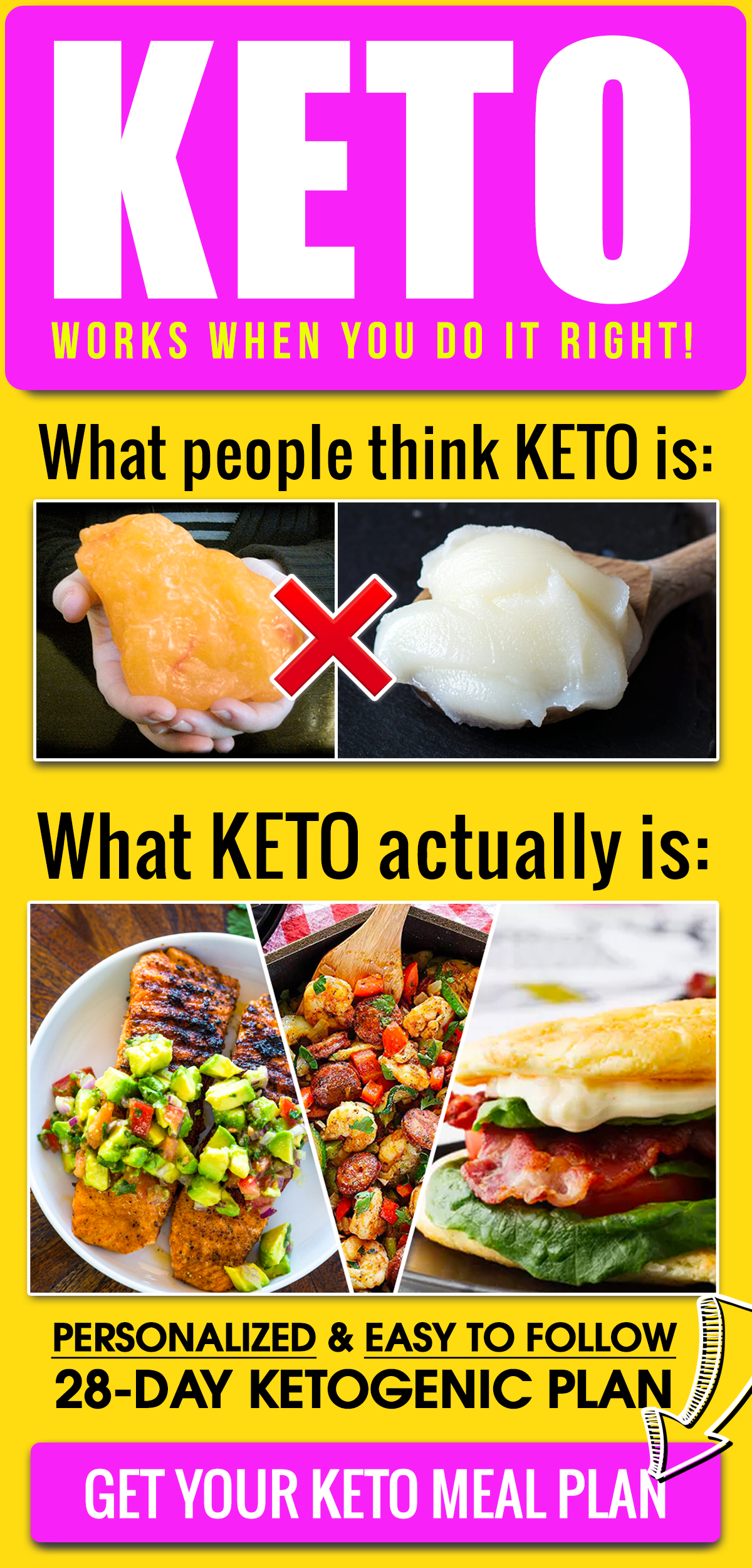 Most People Do Keto Wrong Take This 1 Minute Quiz For A Flexible Plan For Your Goals Ketogenic Diet Meal Plan Ketogenic Diet Calculator Meals