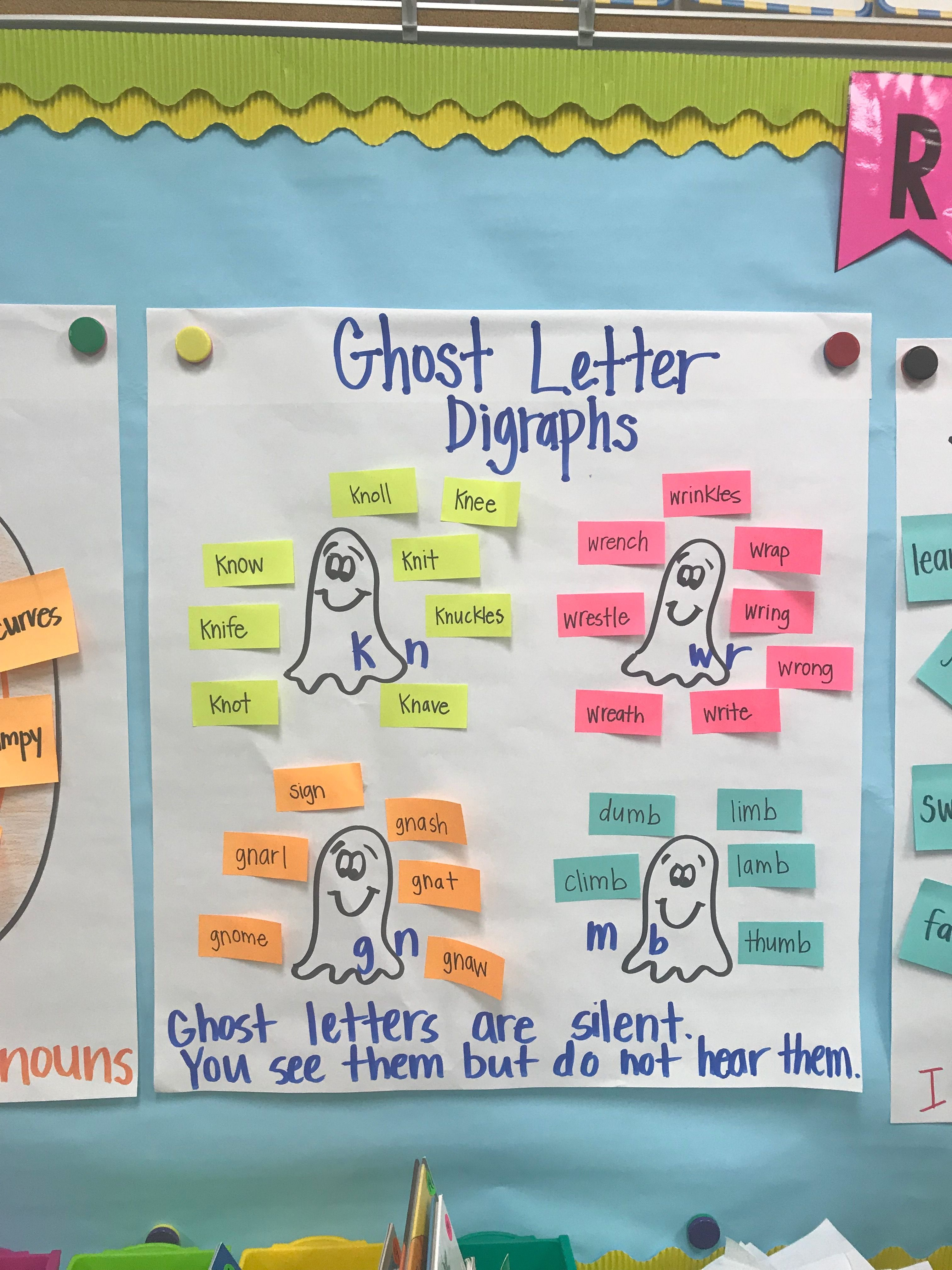 Ghost Silent Letter Digraphs