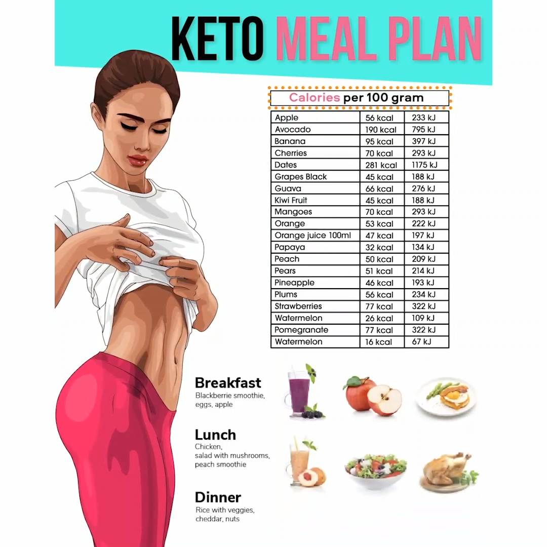 Keto Meal Plan to Lose Extra Weight Fast at Home