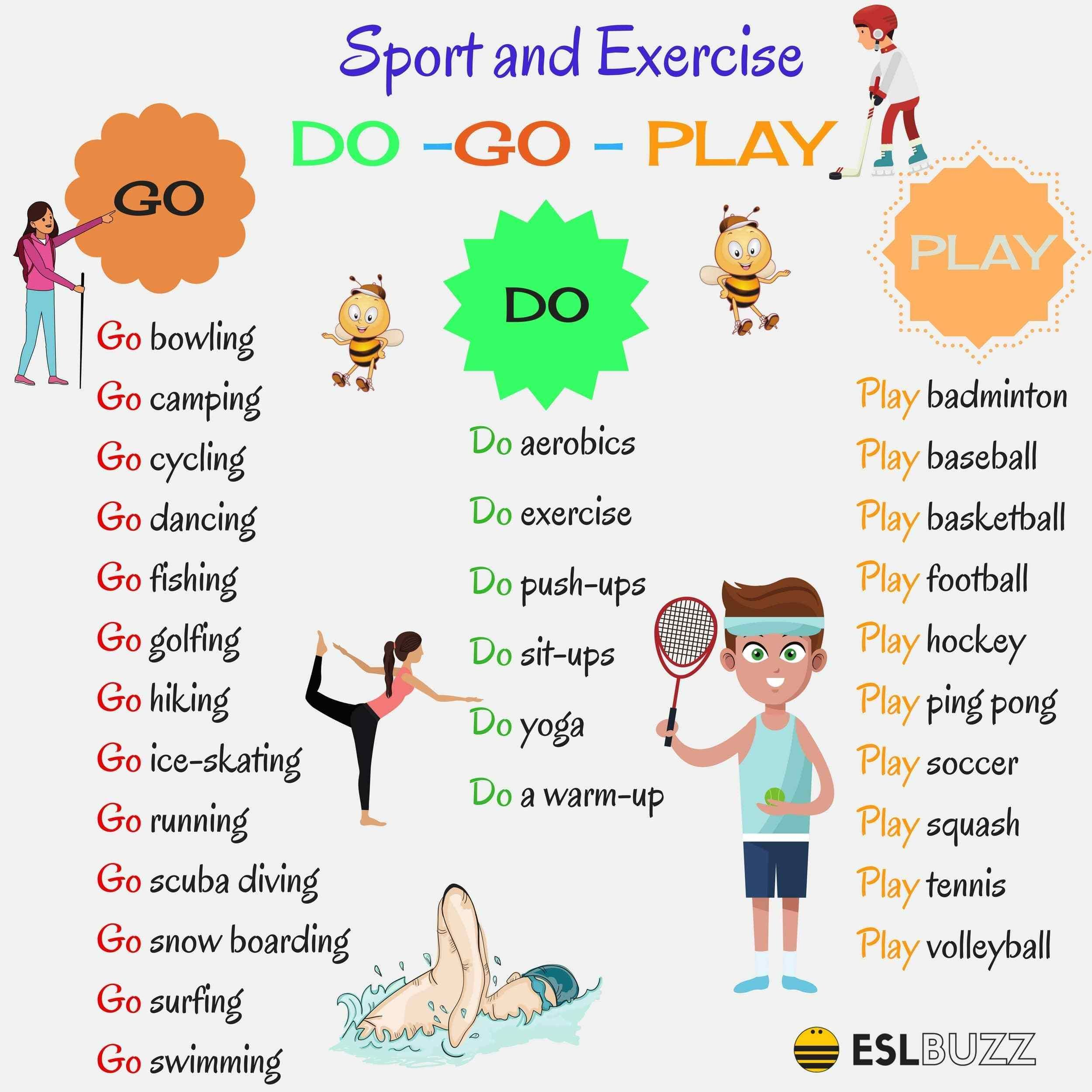 We Usually Use The Three Verbs Play Do And Go With Sports