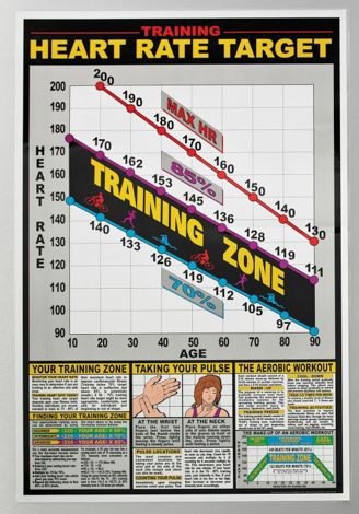 Heart Rate Charts Kids Fitness Assessment Pinterest Heart Rate