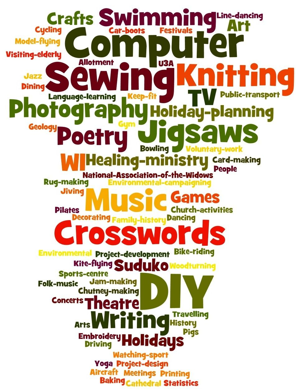 interests and hobbies list
