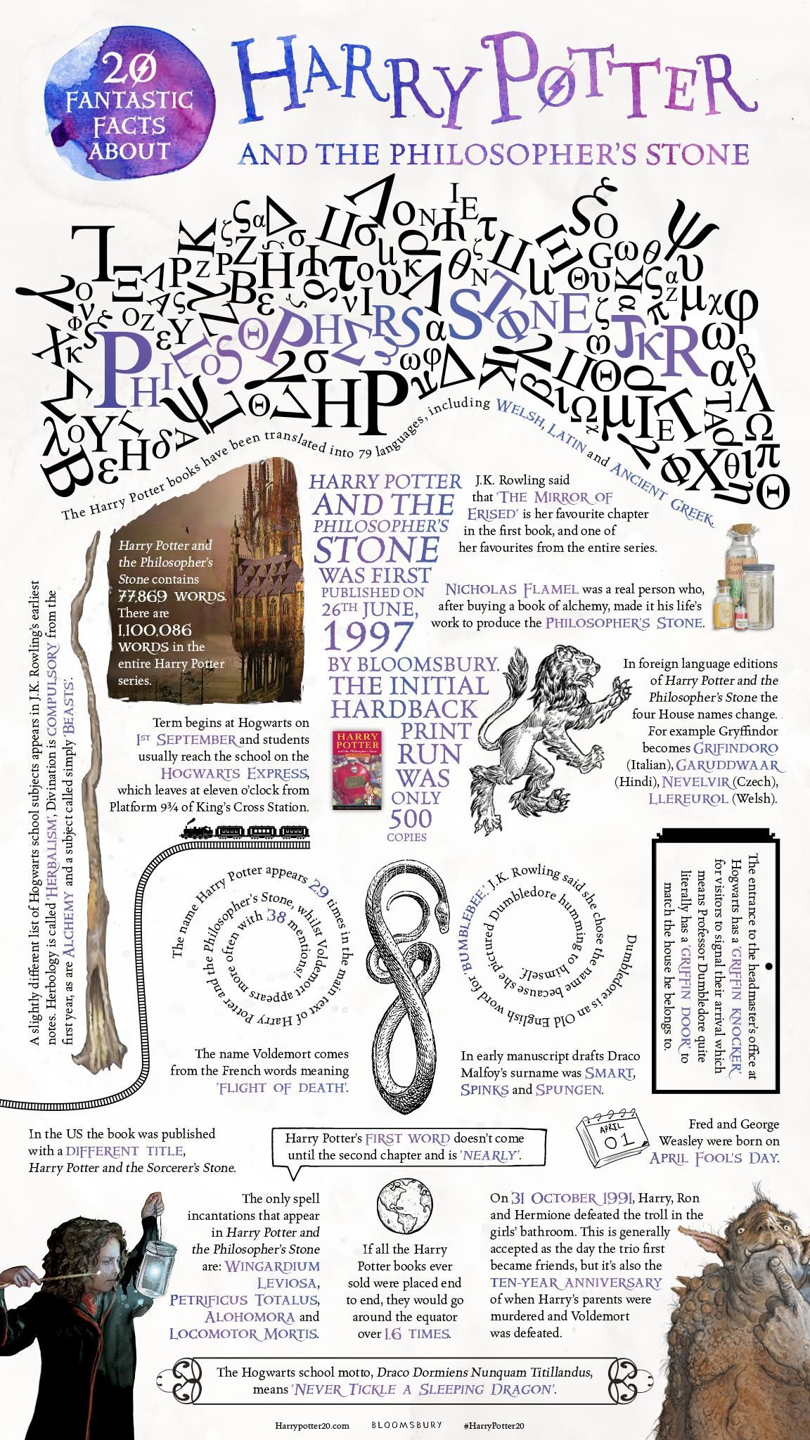 Harry Potter Trivia Poster From Bloomsbury Publishing