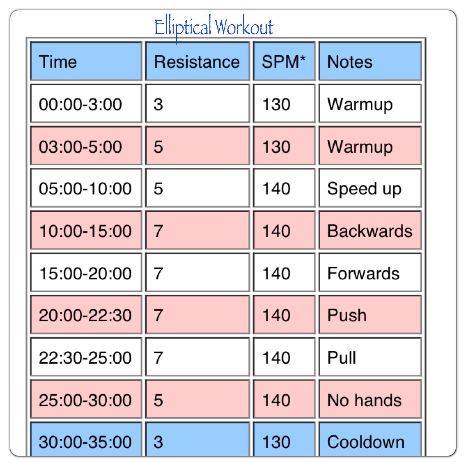 Elliptical workout plan fitness health pinterest workout elliptical workout plan ccuart Choice Image