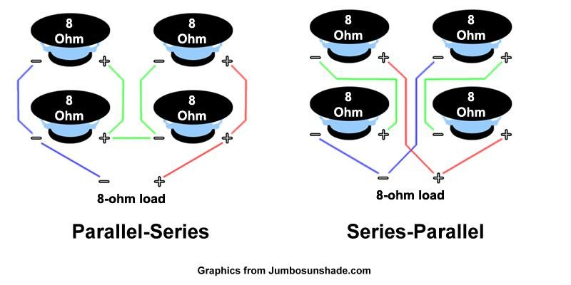 How To Properly Wire A 4x12 Speaker Cabinet Warehouse Guitar Speakers Speaker Cabinet Speaker Plans Guitar Cabinet