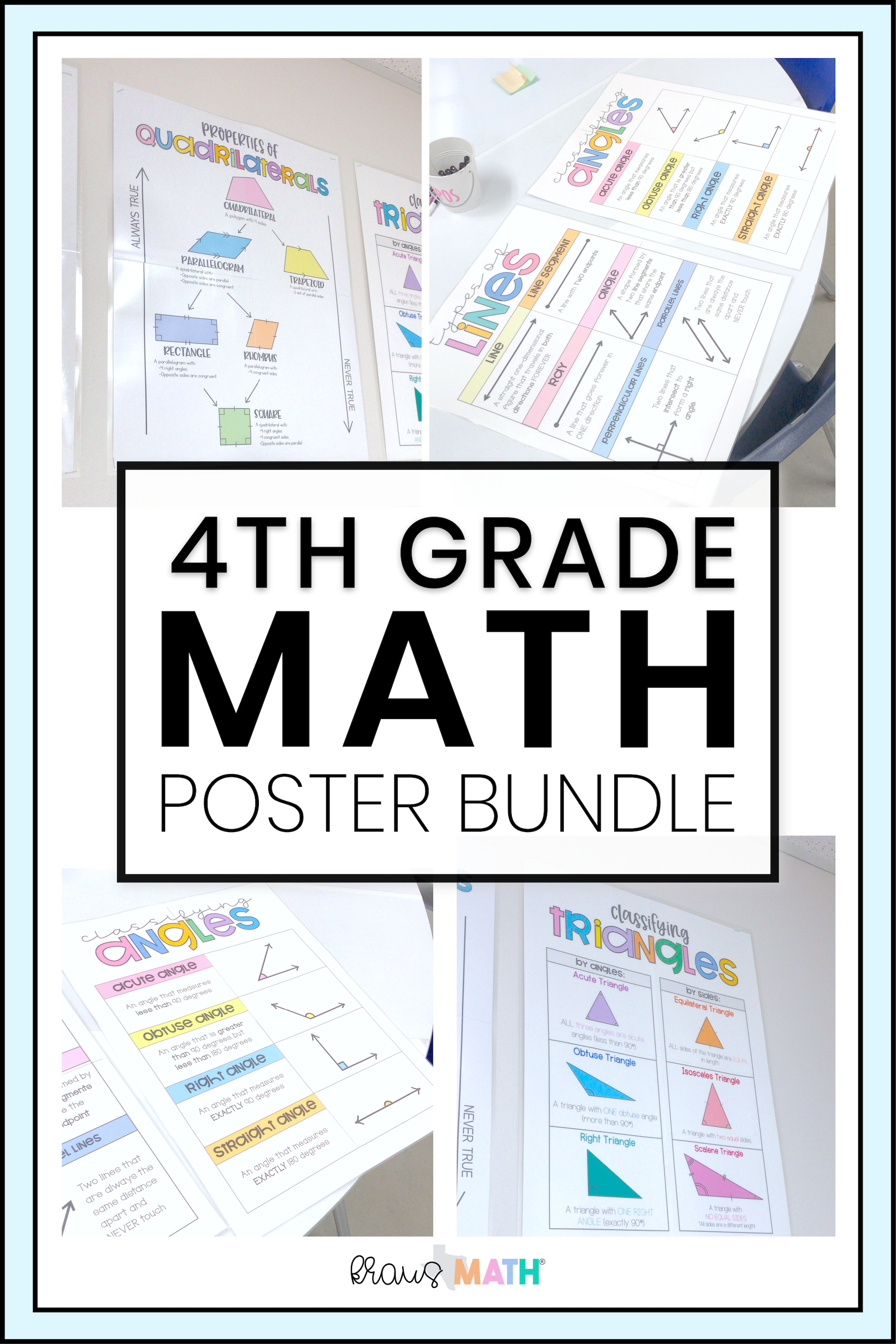 Forms Of Numbers Amp Place Value Posters Anchor Charts