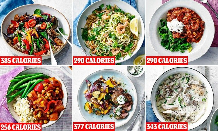 Photo of Dr Mosley's Fast 800 Diet: It's so easy to stay slim – for ever! — Daily Mail
