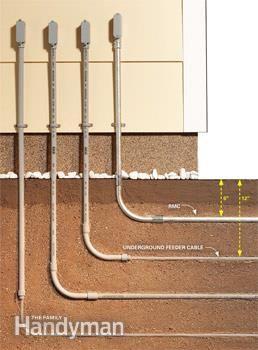 electrical wiring how to run power anywhere landscape pinterest rh pinterest com