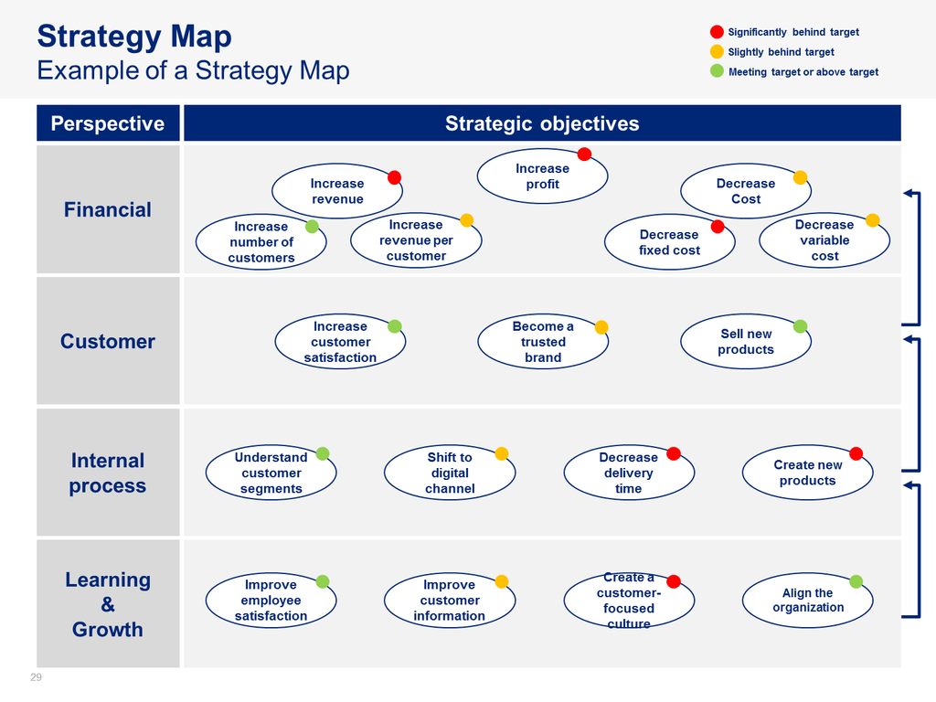 Operations Amp Supply Chain Toolkit