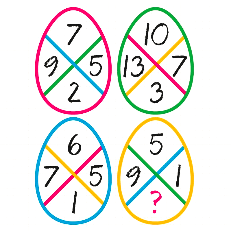 MATH PUZZLE: Can you replace the question mark with a number ...